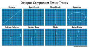 Octopus Component Tester Traces